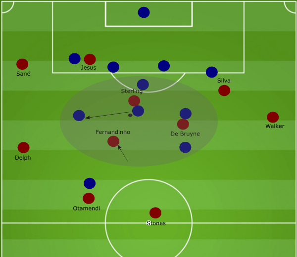 counterpressing with linear fullback